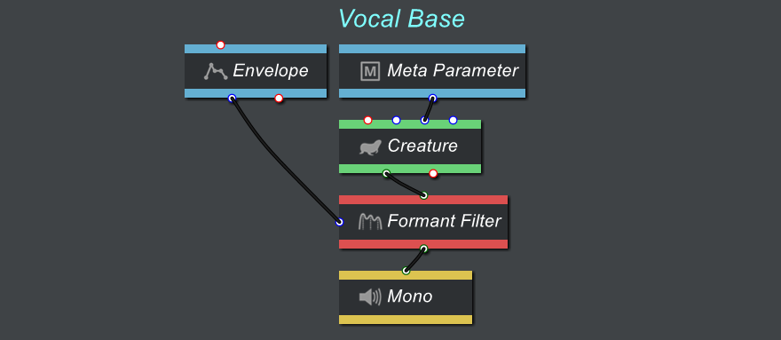 Vocal base patch layout
